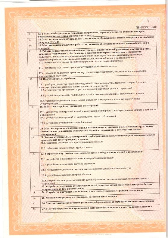 коммерческое предложение на обслуживание пожарных систем и сигнализаций